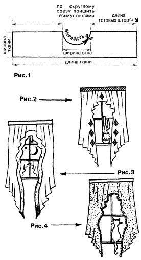 Выкройка штор на кухню своими руками арка 538