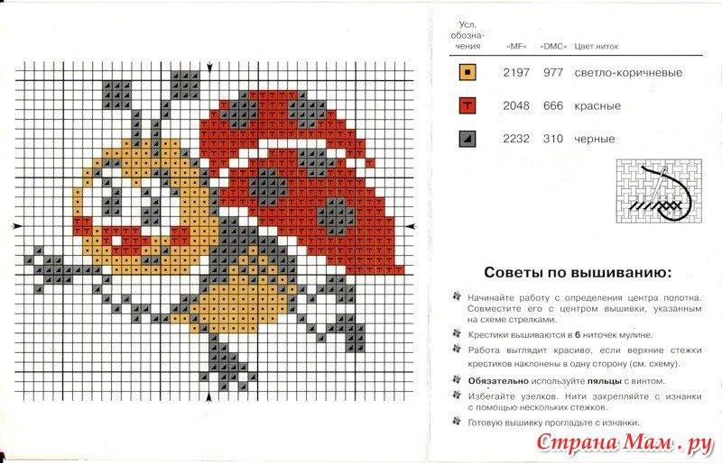 Простейшие вышивки крестом схемы для детей простые 386