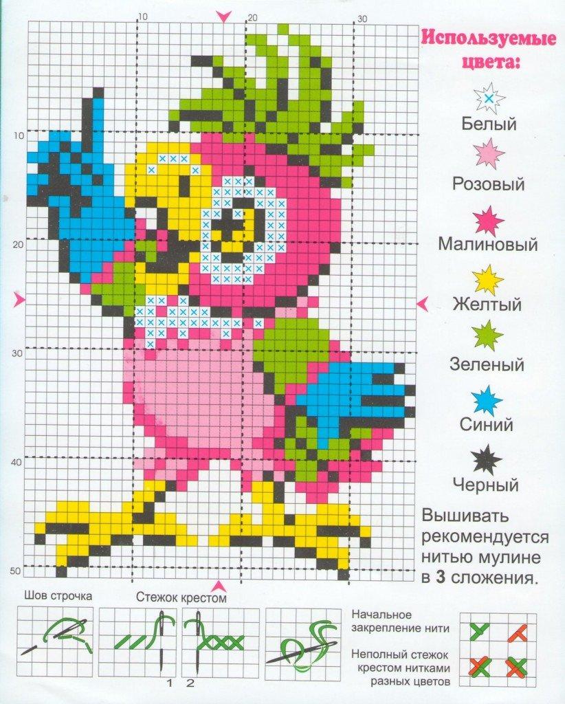 Маленькие схемы для вышивки крестом детские 10
