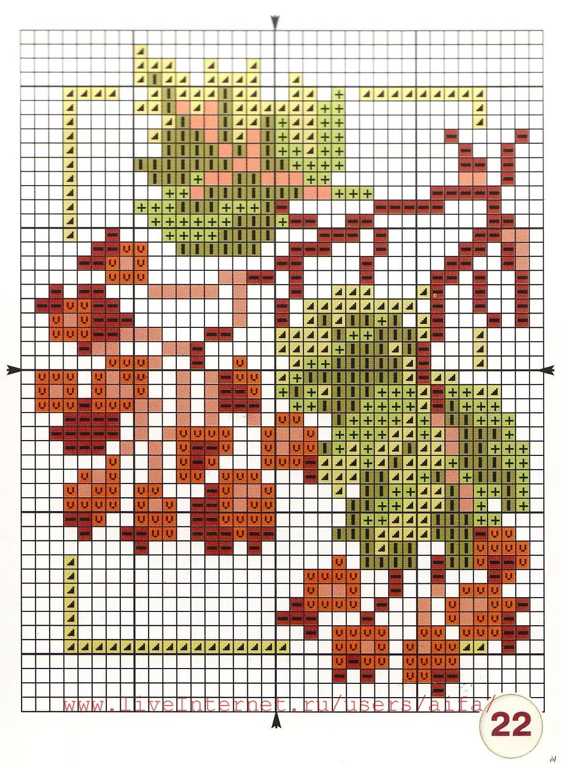 Схемы для вышивки лекарственных трав