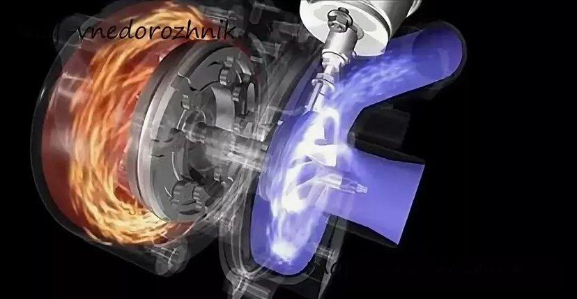 Минусы использования турбокомпрессора - фото 5