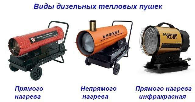 Конструкция тепловых пушек - фото 44