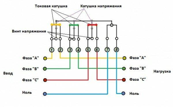 Определение показателей прибора - изображение 28