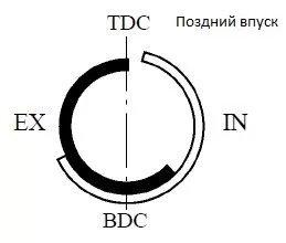 Самостоятельная замена клапана VVTI - фотография 13