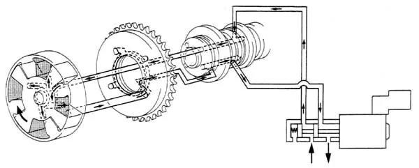 Устройство клапана системы VVTI автомобилей