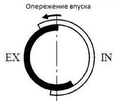 Заключение - изображение 14