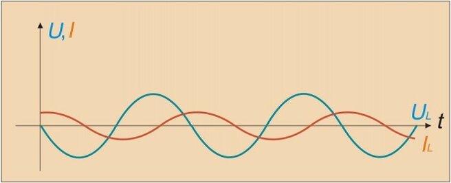 Как обозначается дроссель на схеме - фотография 7