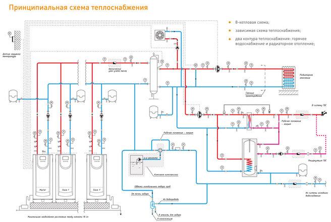 Что такое конденсаторные котлы? - изображение 31