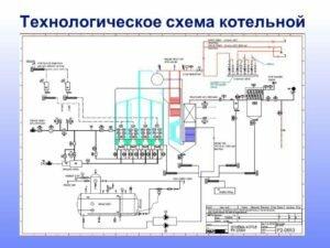 Блочно-модульные водогрейные котельные - изображение 64