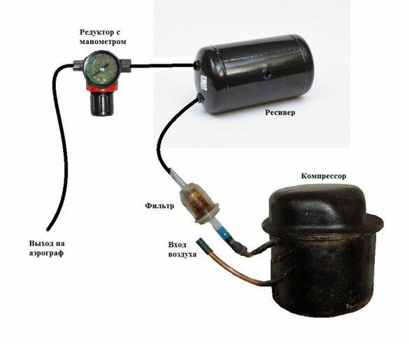 Принцип работы воздушного компрессора - изображение 51