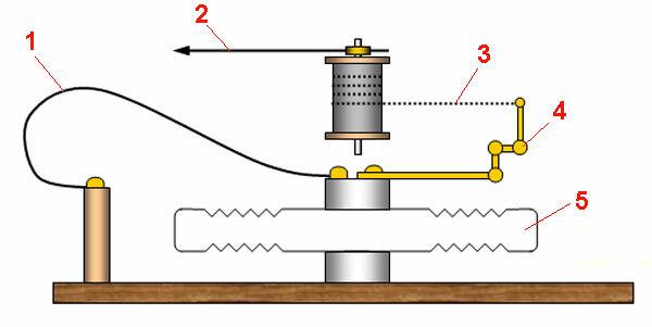 Самозаписывающий барометр - изображение 18