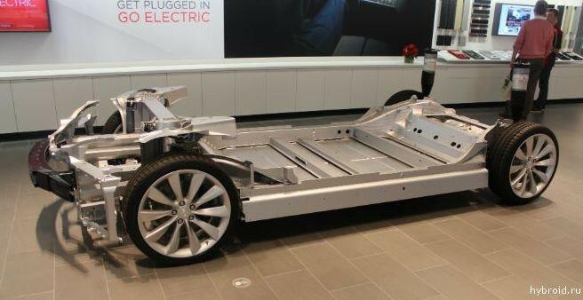 Принцип работы электромобиля - изображение 84