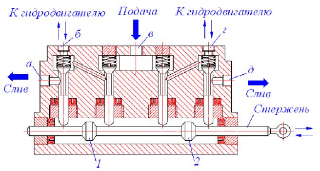Золотниковые распределители - изображение 7