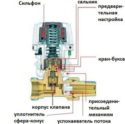 Разновидности и выбор терморегуляторов - фотография 99