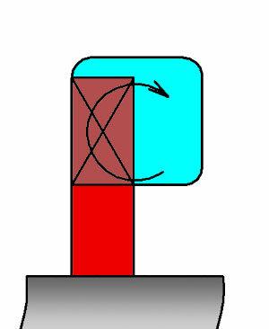 Технико-функциональные особенности - фотография 21