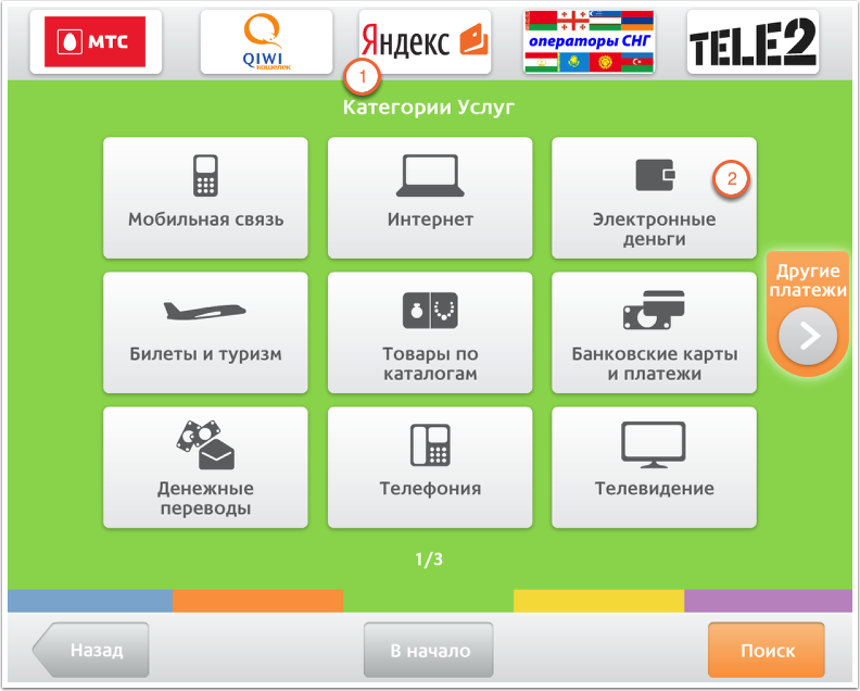 Терминалы | Яндекс Деньги