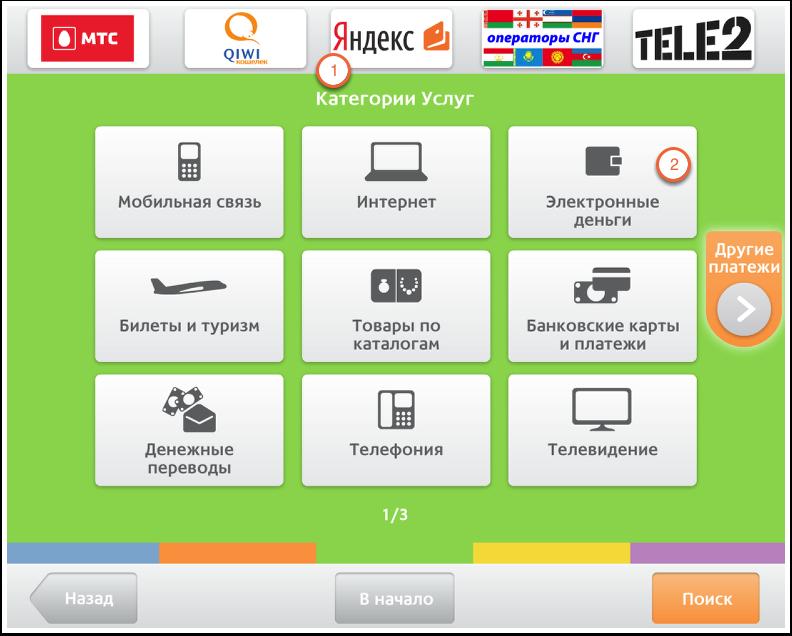 Пополнение Яндекс.Денег в «Связном»: экран терминала