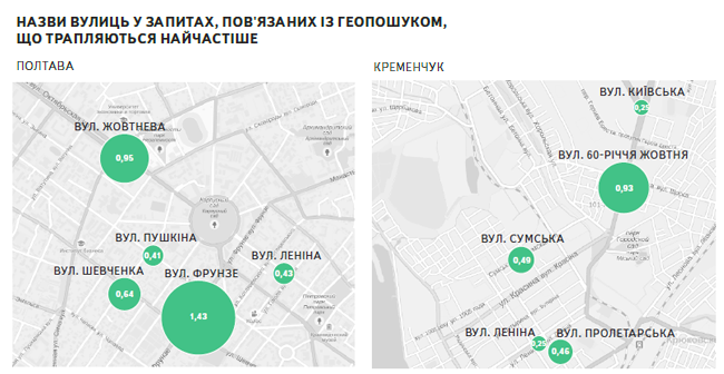 maps_pl-kr.png