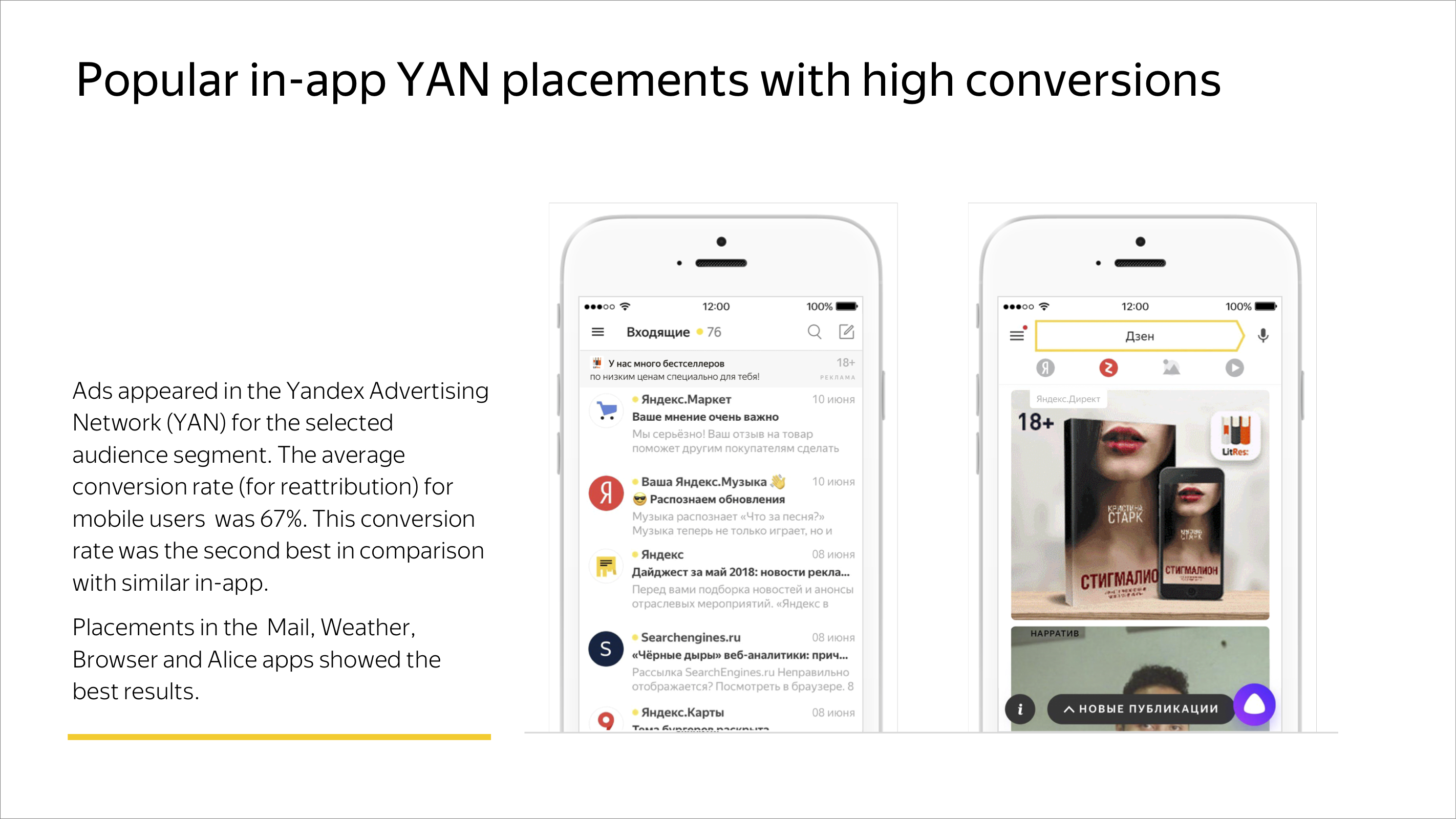 Popular in-app YAN placements with high conversions
