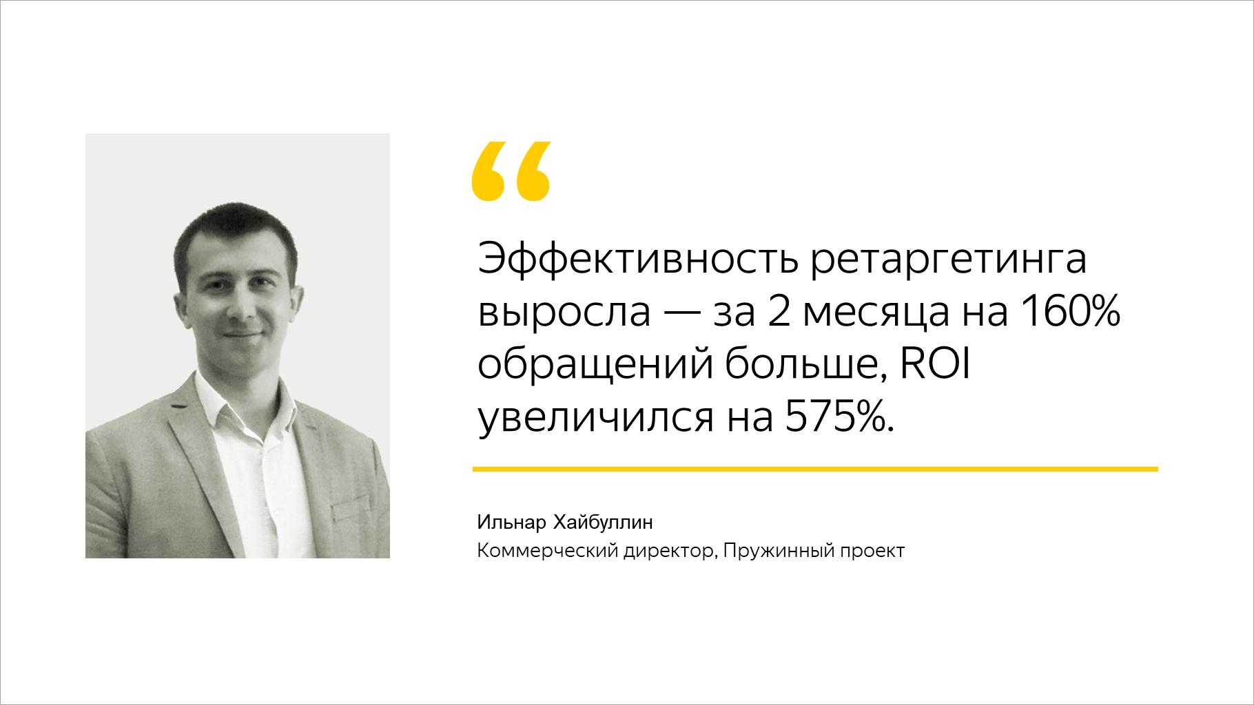 Эффективность ретаргетинга выросла — за 2 месяца на 160% обращений больше, ROI увеличился на 575%.