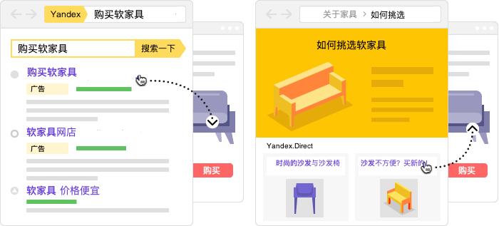 1.3 主题广告:基于用户兴趣与网站内容