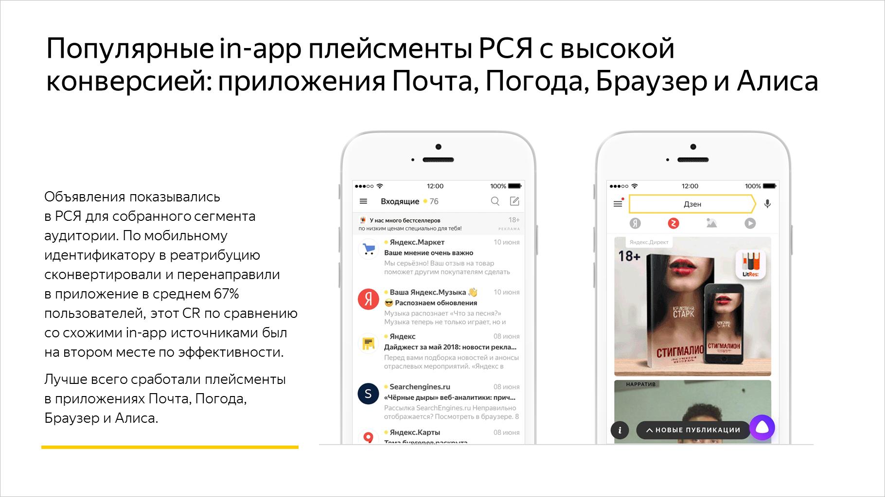 Популярные in-app плейсменты РСЯ с высокой конверсией: приложения Почта, Погода, Браузер и Алиса