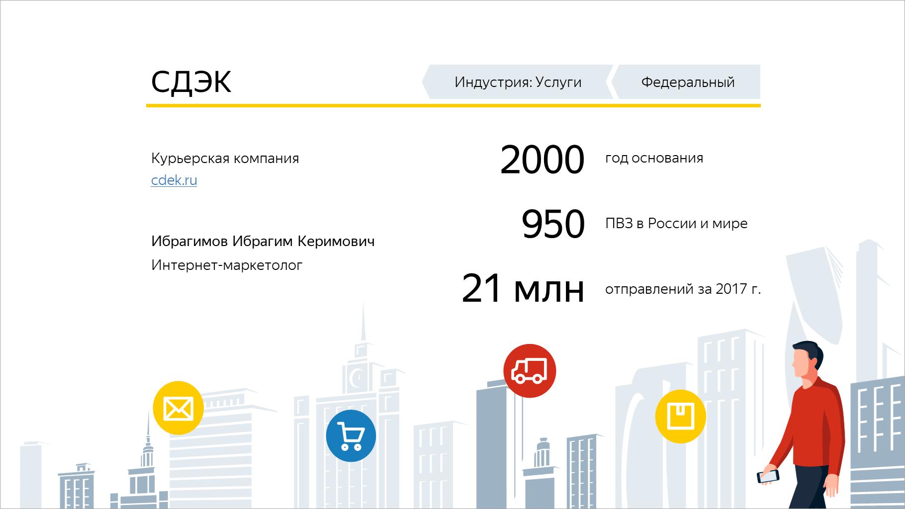 СДЭК Курьерская компания. 140 тысяч показов новой аудитории