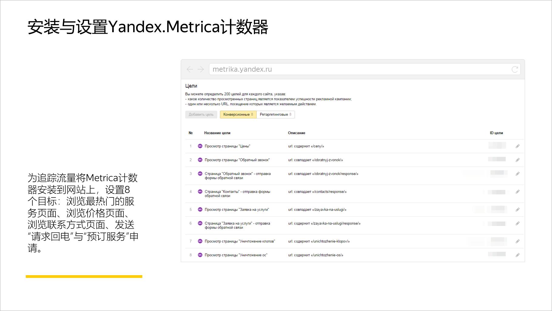 安装与设置Yandex.Metrica计数器