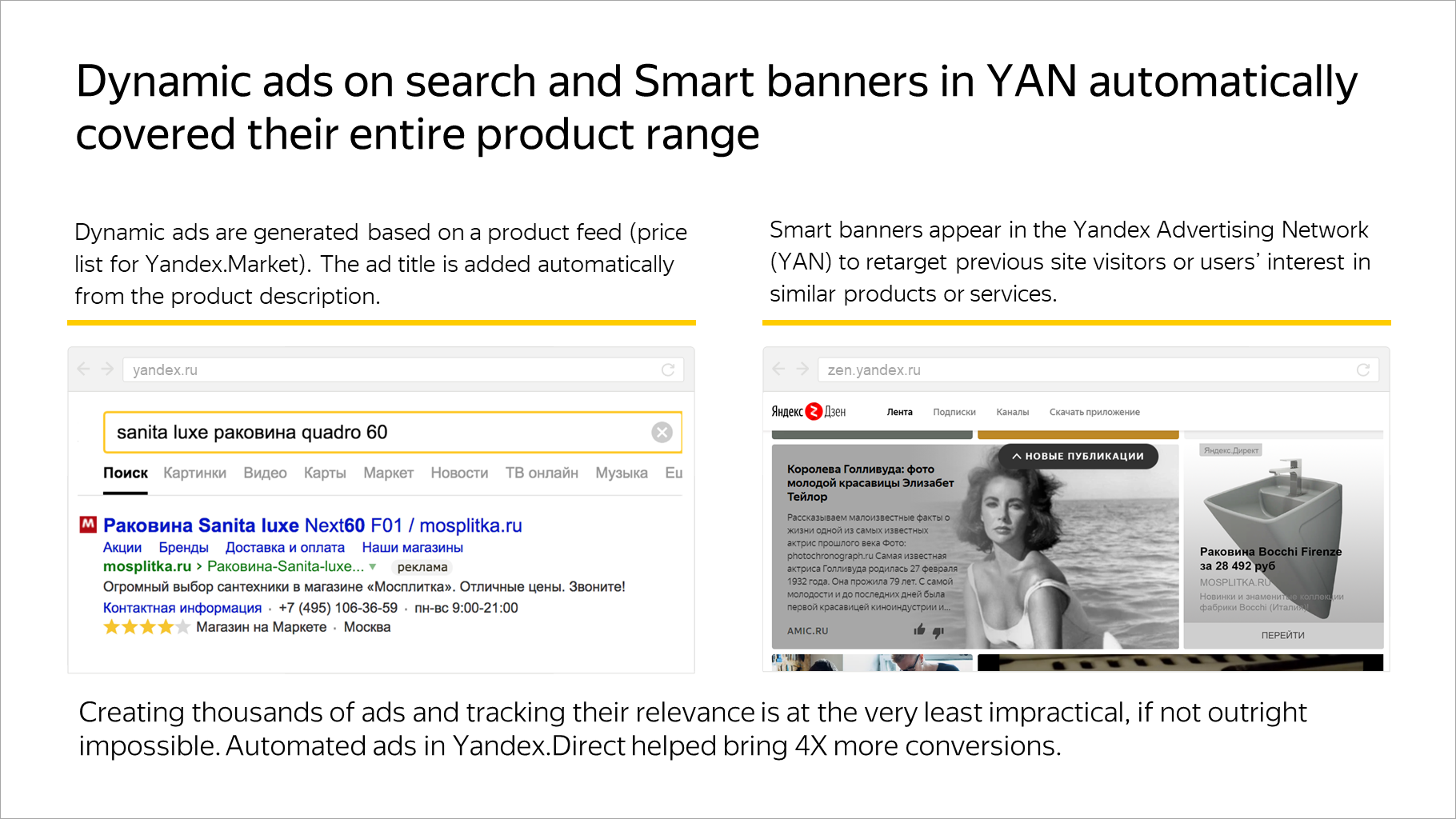 Dynamic ads on search and Smart banners in YAN automatically covered their entire product range