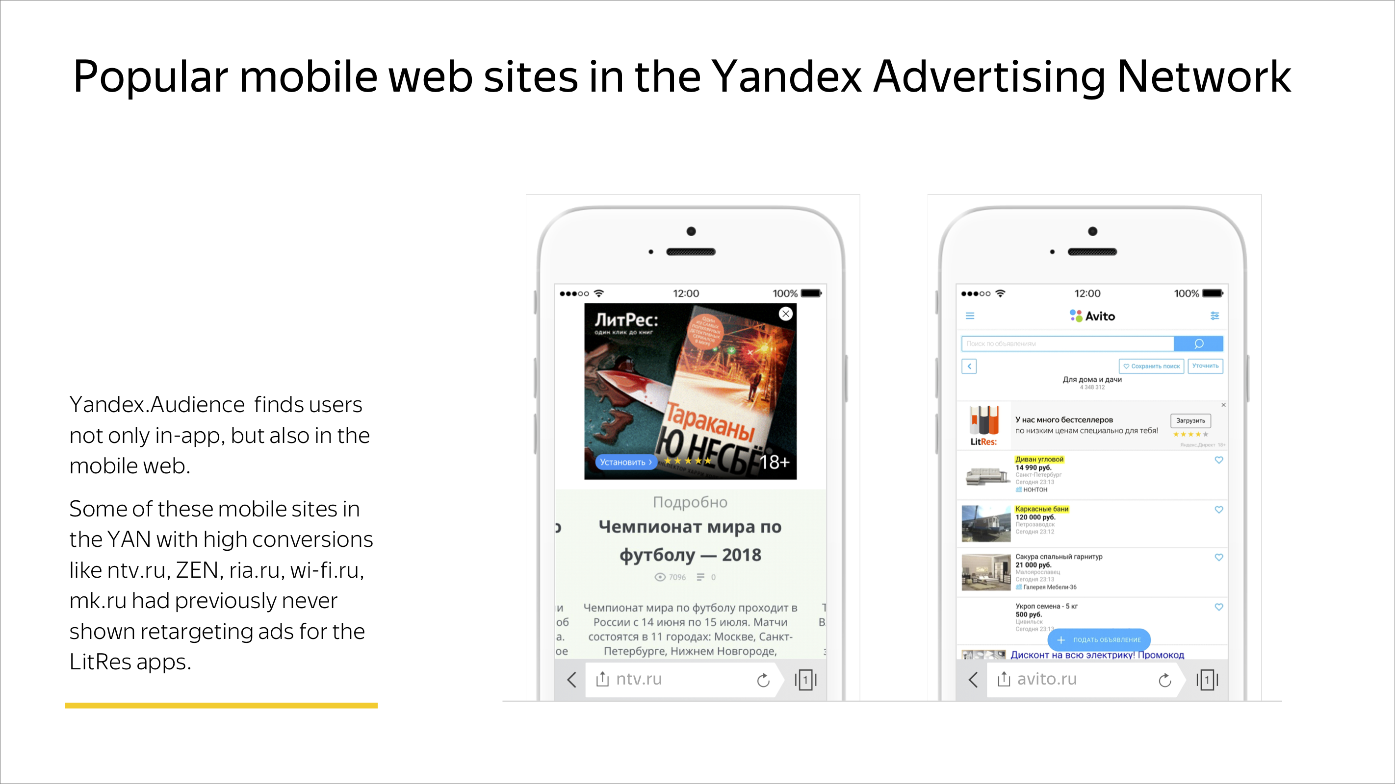 Popular mobile web sites in the Yandex Advertising Network