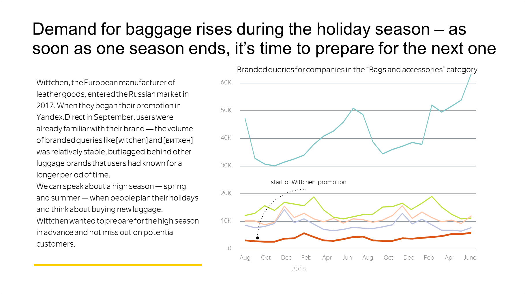 Demand for baggage rises during the holiday season – as soon as one season ends, it's time to prepare for the next one