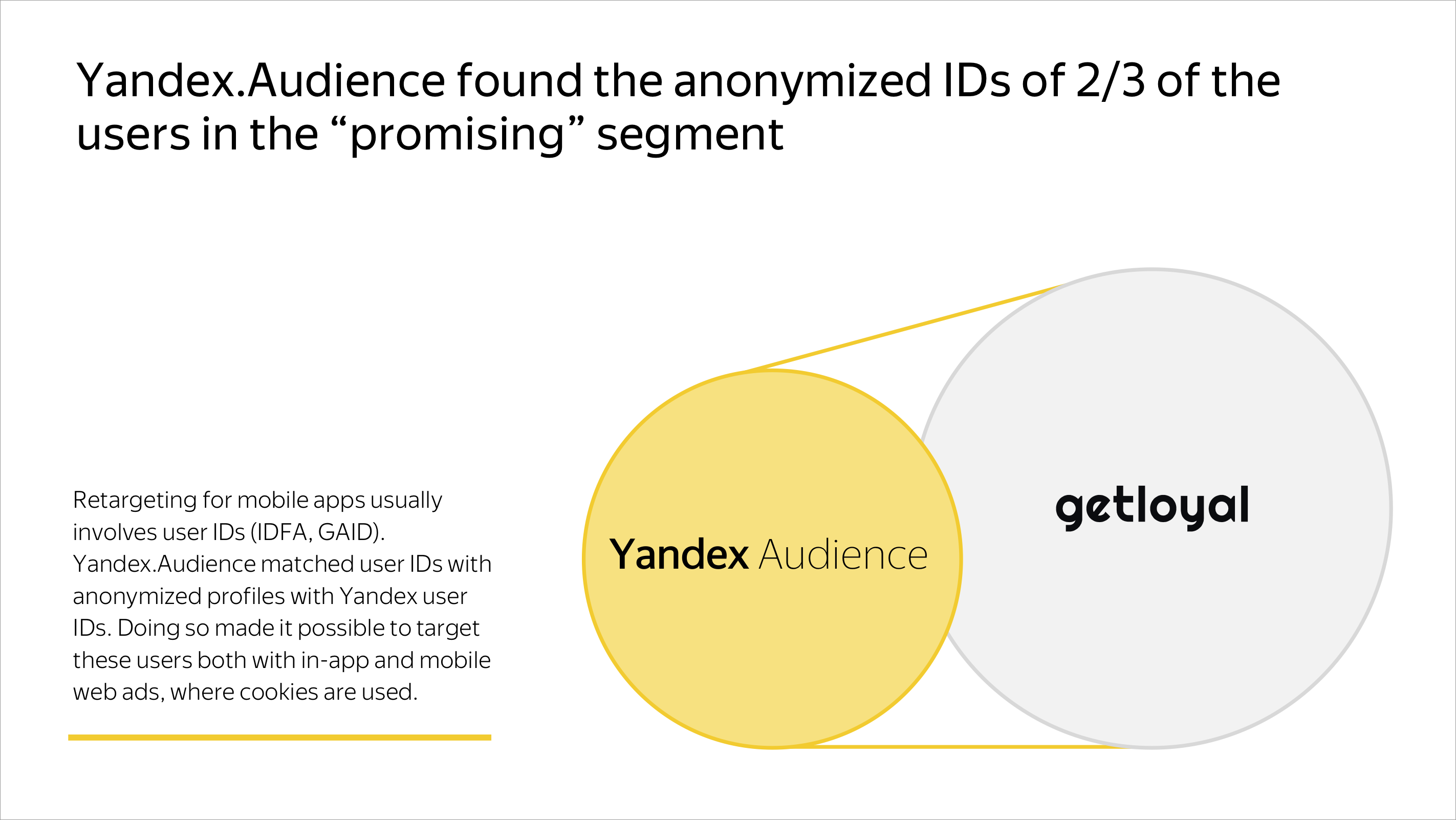 """Yandex.Audience found the anonymized IDs of 2/3 of the users in the """"promising"""" segment"""