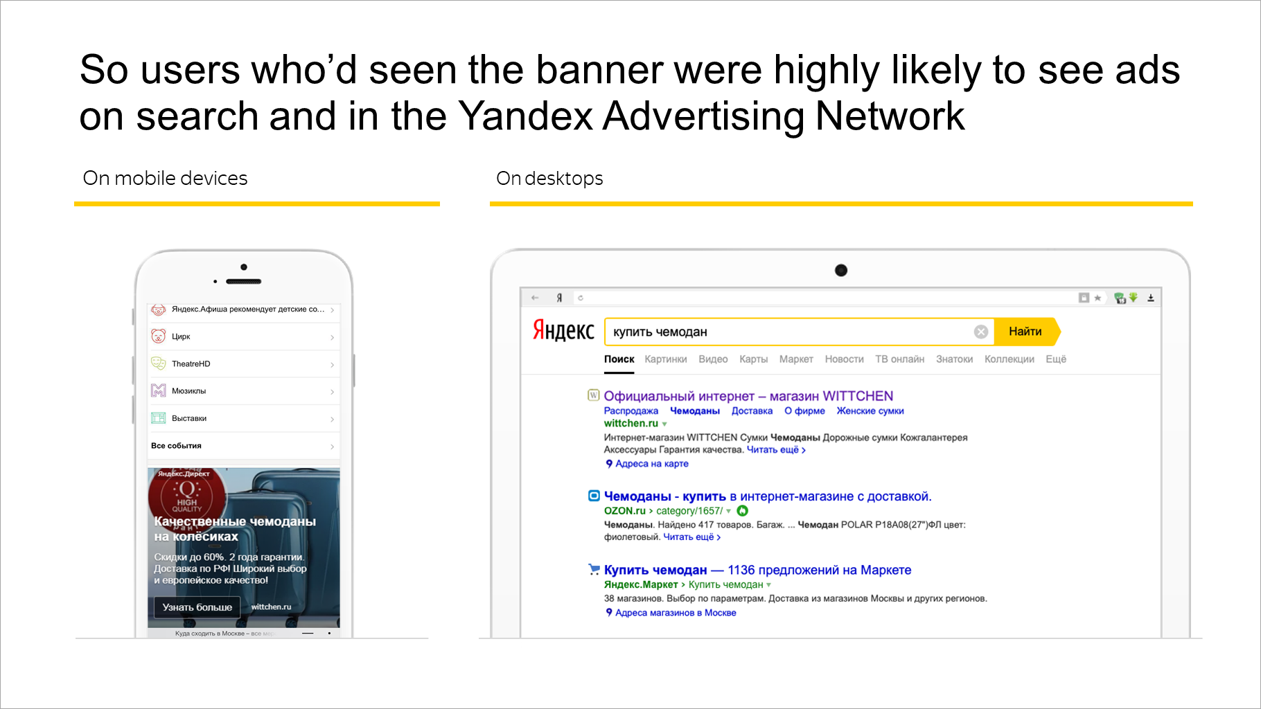 So users who'd seen the banner were highly likely to see ads on search and in the Yandex Advertising Network