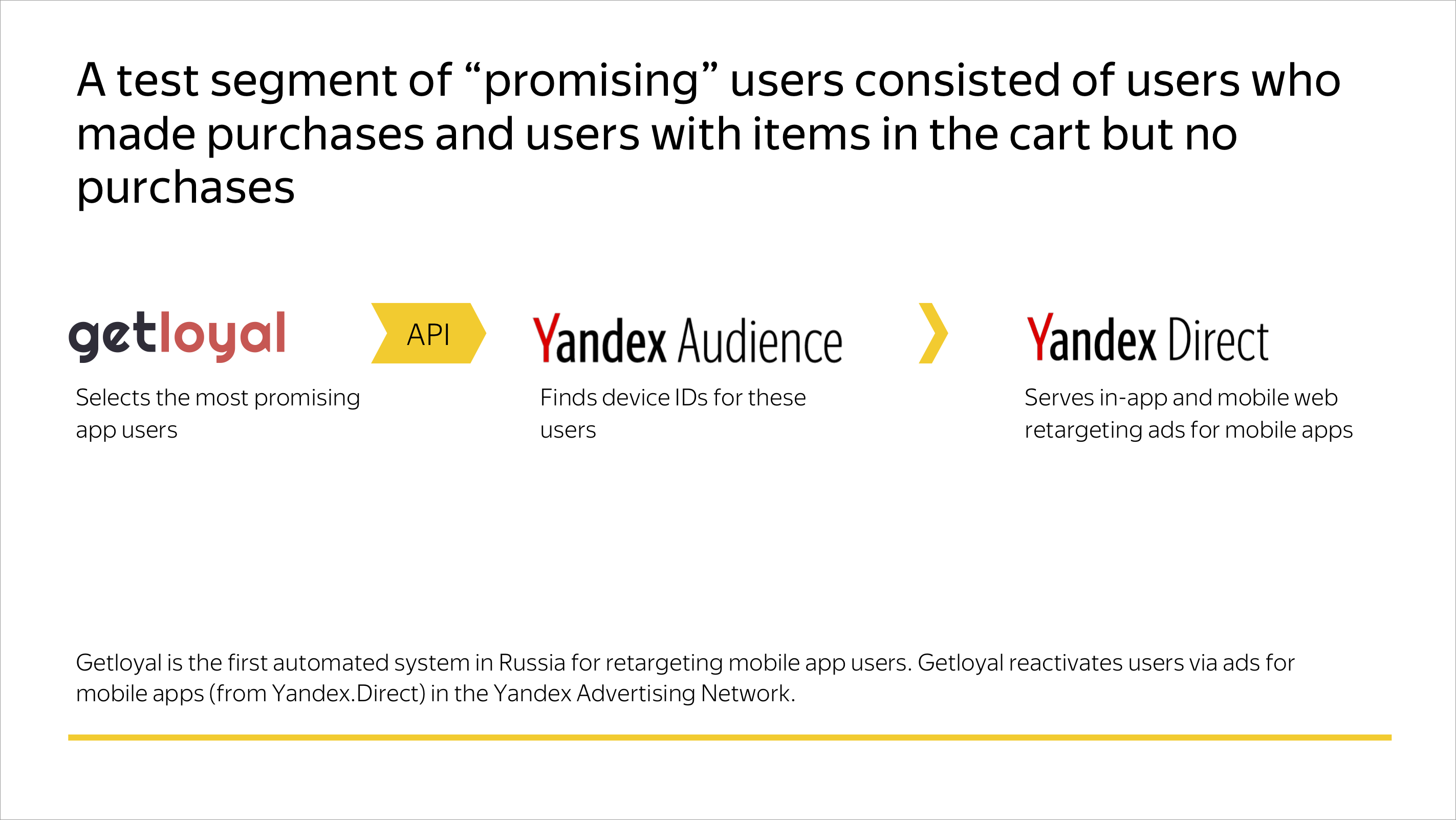 """A test segment of """"promising"""" users consisted of users who made purchases and users with items in the cart but no purchases"""