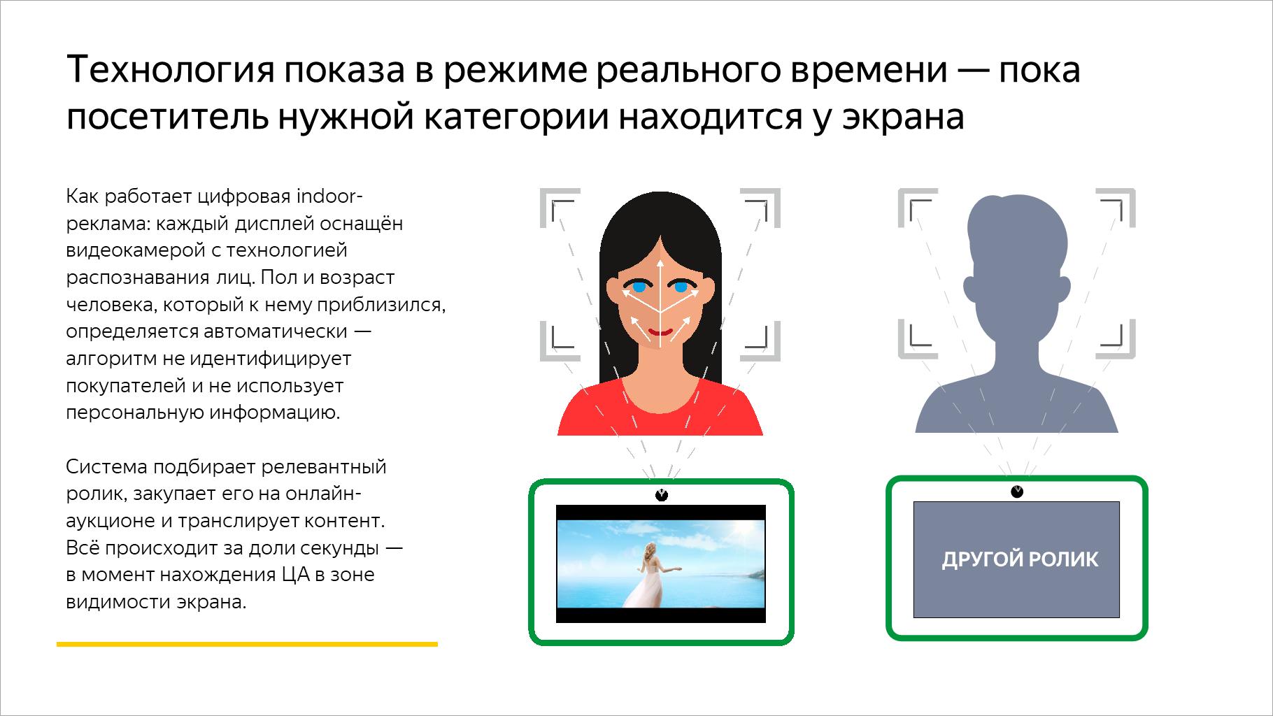 Технология показа в режиме реального времени — пока посетитель нужной категории находится у экрана