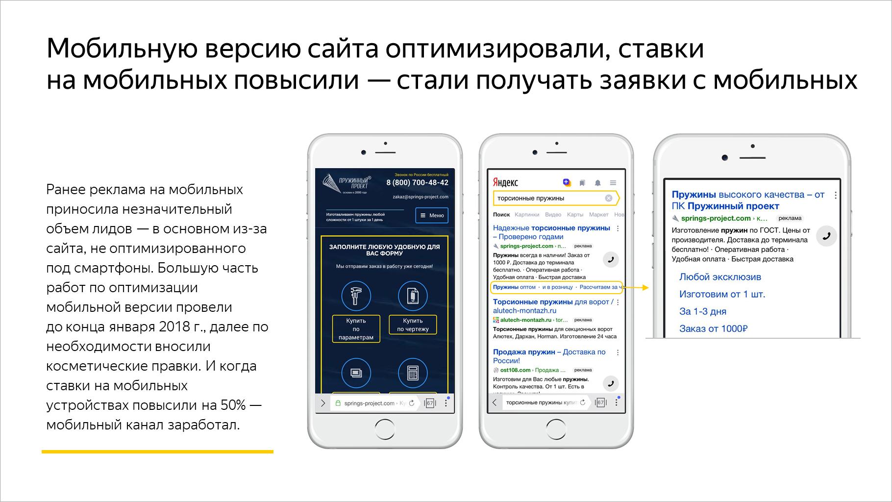 Мобильную версию сайта оптимизировали, ставки на мобильных повысили — стали получать заявки с мобильных