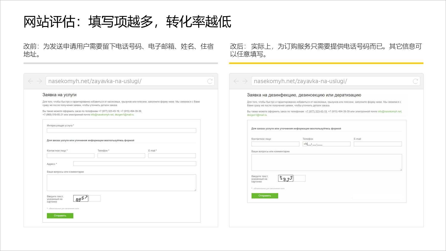 网站评估:填写项越多,转化率越低