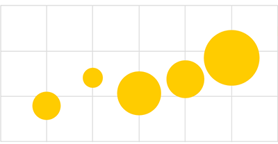 Исследование: реклама вВидеосети Яндекса, цифры итенденции