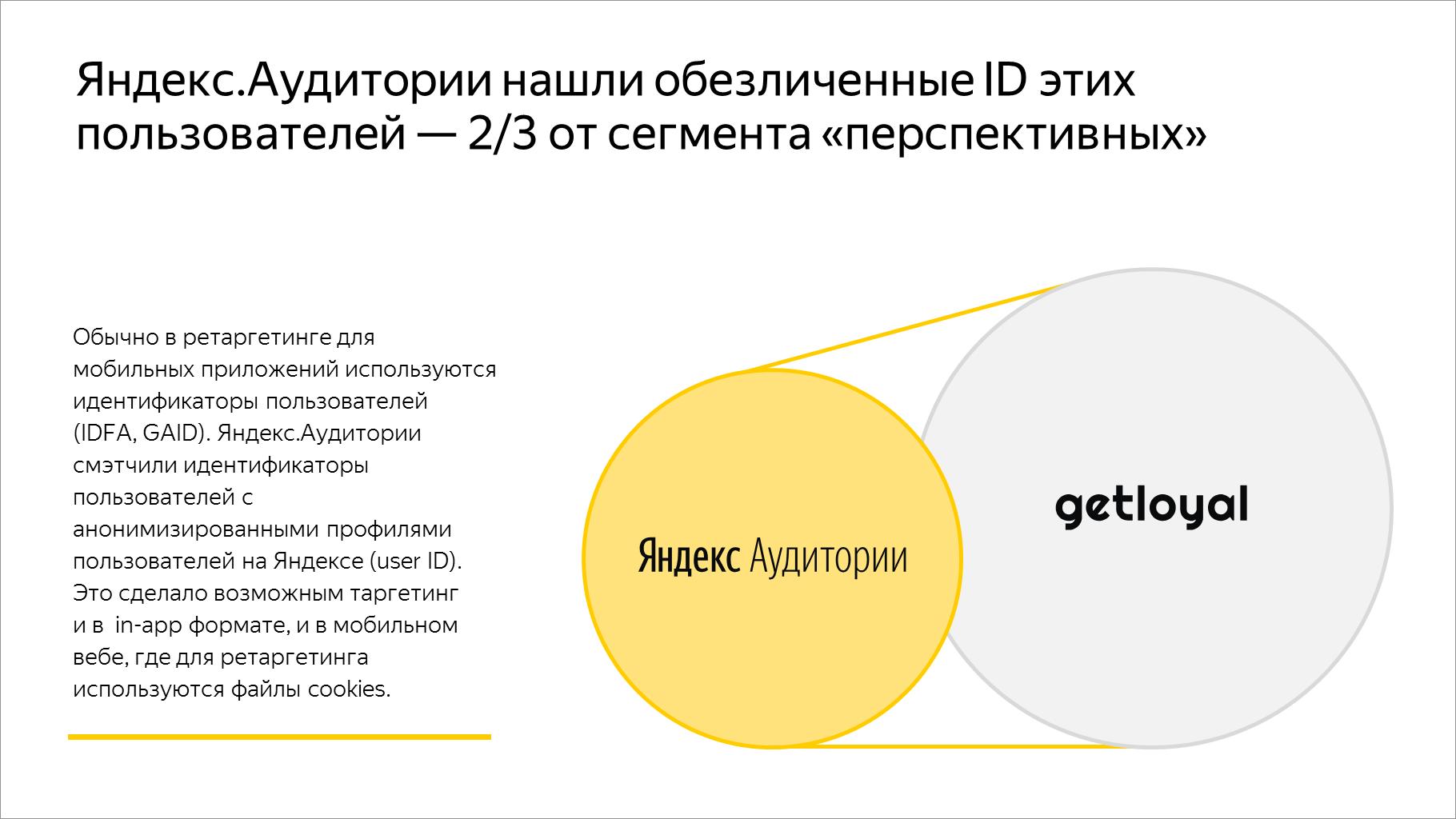 Яндекс.Аудитории нашли обезличенные ID этих пользователей — 2/3 от сегмента «перспективных»
