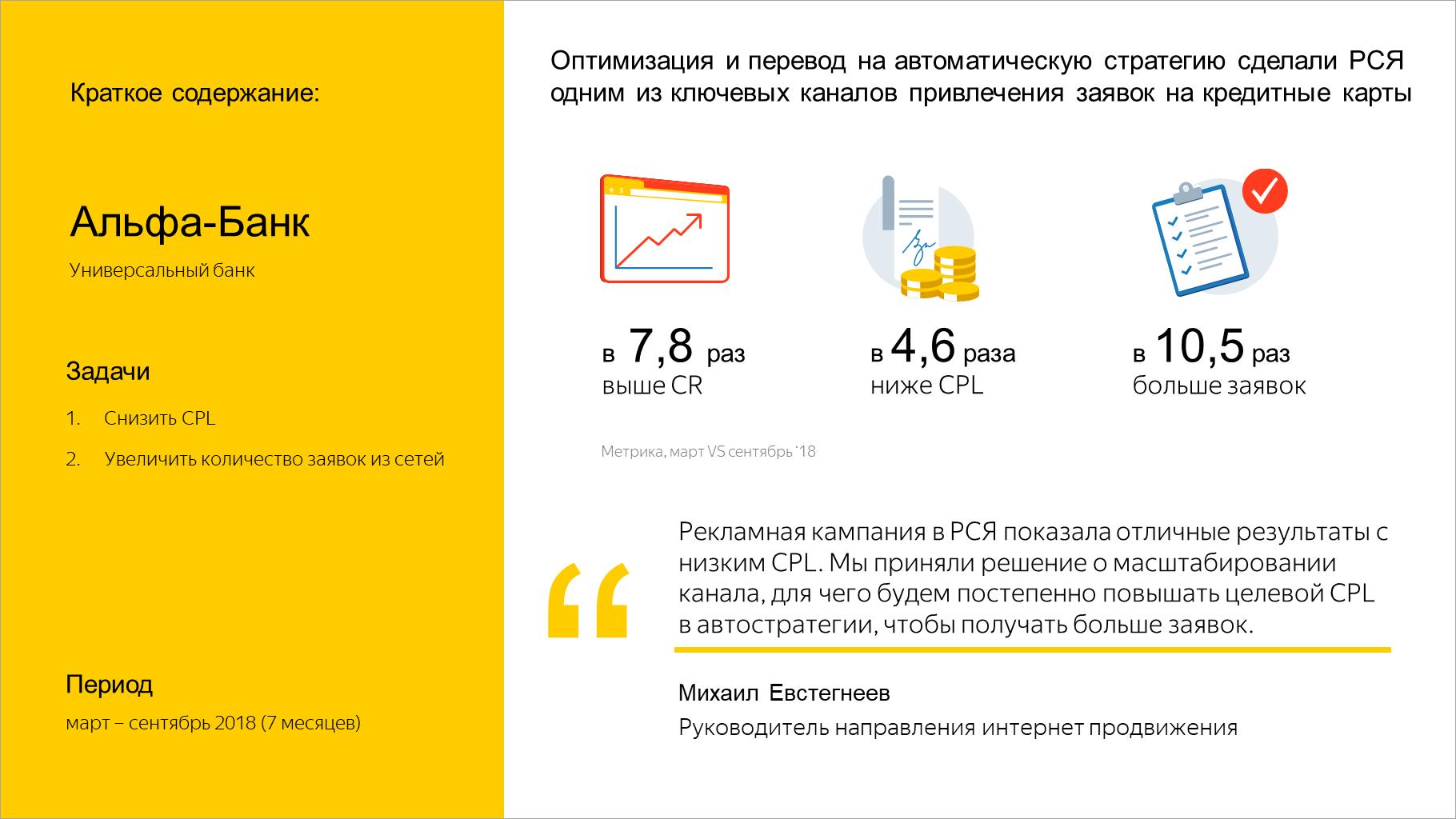 Оптимизация и перевод на автоматическую стратегию сделали РСЯ одним из ключевых каналов привлечения заявок на кредитные карты