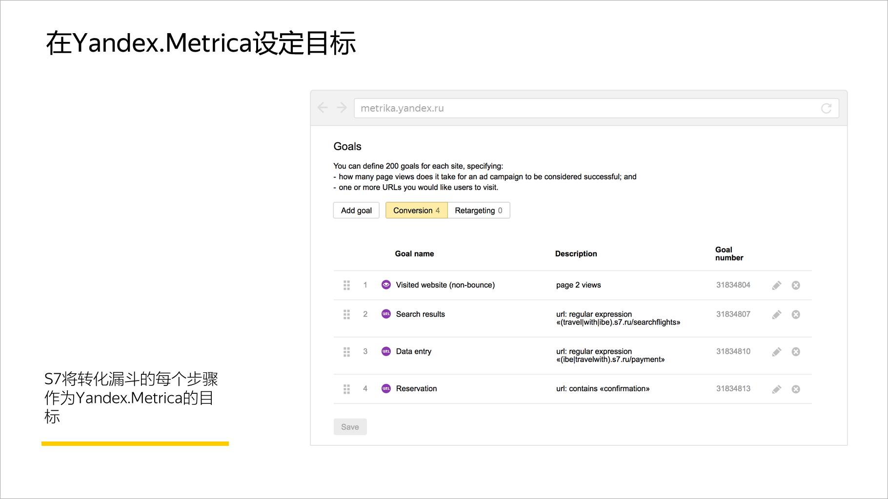 在Yandex.Metrica设定目标