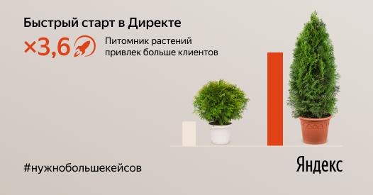 Бесплатный Турбо-сайт принёс в 3,6 раза больше заявок