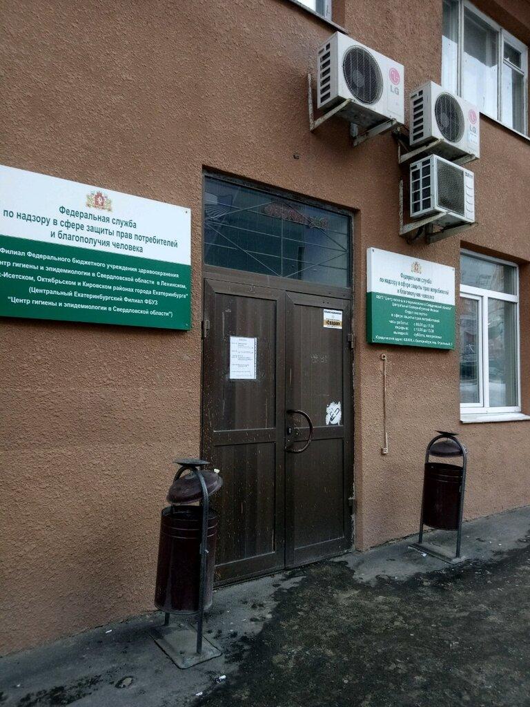 защита потребителей екатеринбург