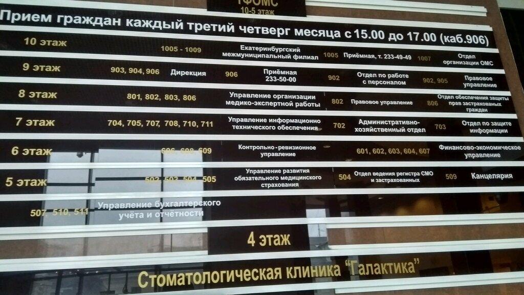 фонд обязательного медицинского страхования свердловской области адрес