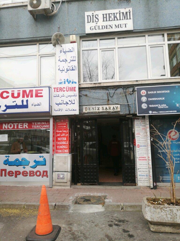 özel ağız ve diş sağlığı klinikleri ve muayenehaneleri — Diş Hekimi Gülden Mut — Fatih, foto №%ccount%