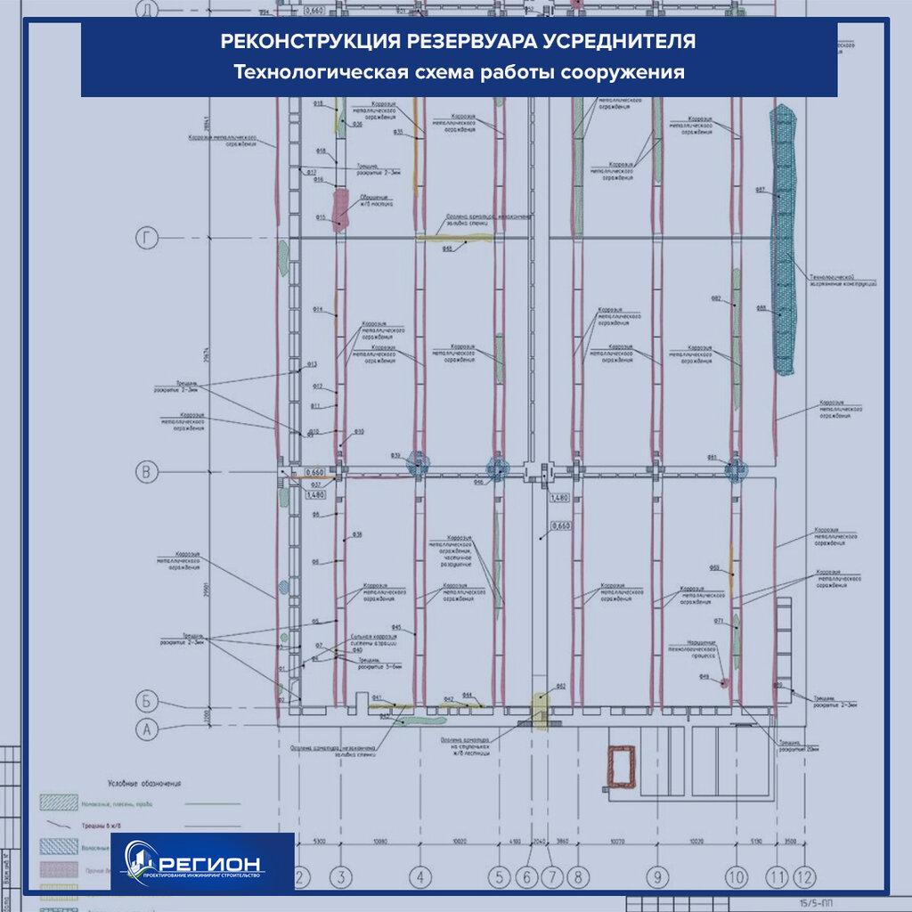 проектная организация — Регион — Петрозаводск, фото №3
