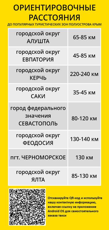 Официальное такси Международного Аэропорта Симферополь - фотография №9