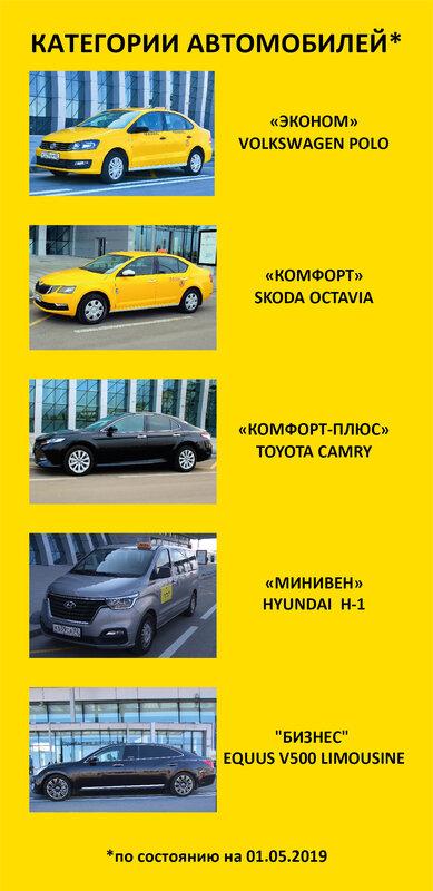 Официальное такси Международного Аэропорта Симферополь - фотография №10