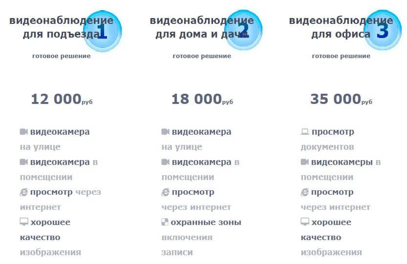 противопожарные системы — Линия технической безопасности — Москва, фото №2