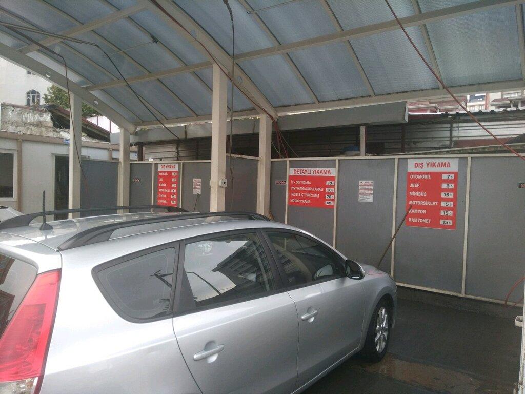 benzin istasyonu — Shell — Ümraniye, foto №%ccount%